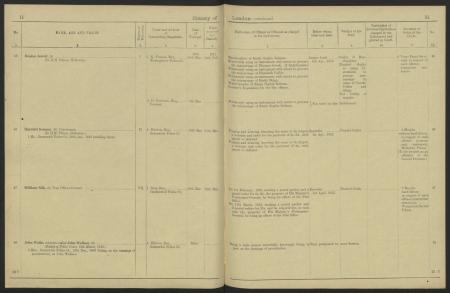 William Silk in findmypast.co.uk's Crime, Prisons & Punishment records
