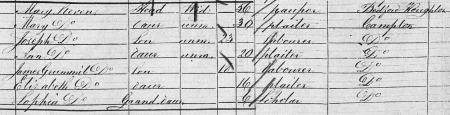 Stevens family in the 1851 census