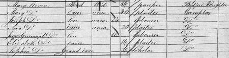 Stevens family in the 1851 census